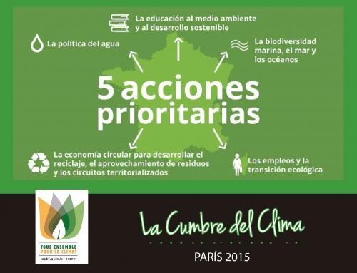 La Cumbre del Cambio Climático de París y yo